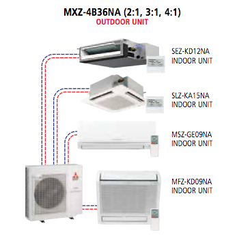 Mitsubishi - Mr Slim Multi Split System MXZ-4B36NA