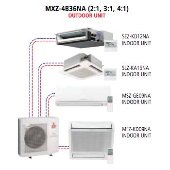 mitsubishi mr slim multi split system mxz 4b36na ductless mart. Black Bedroom Furniture Sets. Home Design Ideas